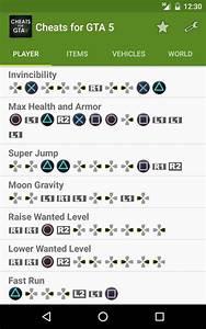 Code Gt5 Ps4 : cheats para gta 5 ps4 xbox pc apk baixar gr tis entretenimento aplicativo para android ~ Medecine-chirurgie-esthetiques.com Avis de Voitures