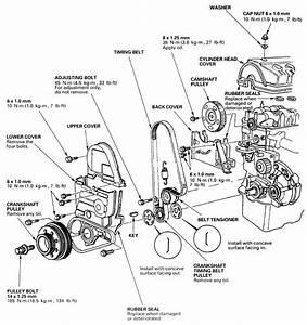 1990 Honda Civic Engine Diagram