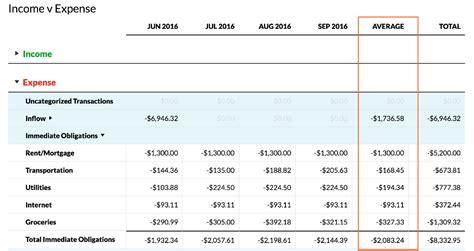 Income V Expense Report  Ynab Help