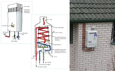 water heater hot water cylinders   zealand
