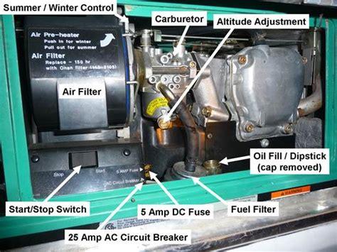 reset onan circuit breaker