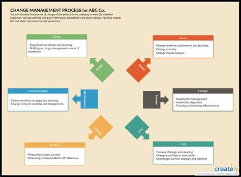 network infrastructure assessment template elegant  vital
