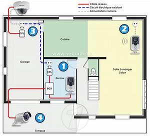 Video Surveillance Maison : connexion des cam ras ip ~ Premium-room.com Idées de Décoration