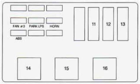 Chevrolet Monte Carlo Fuse Box Diagram Carknowledge