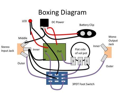 A Generic Stompbox Wiring Diagram | Simple circuit
