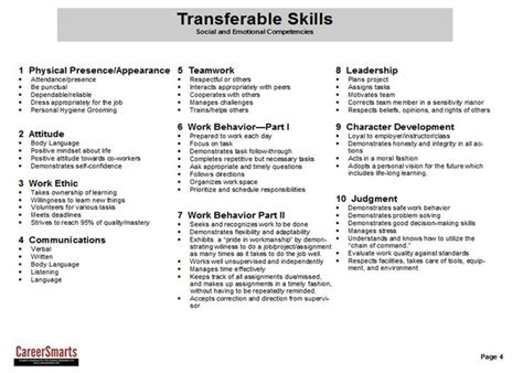 Best Resume Skills List by Attractive Transferable Skills List 13 Best Images On