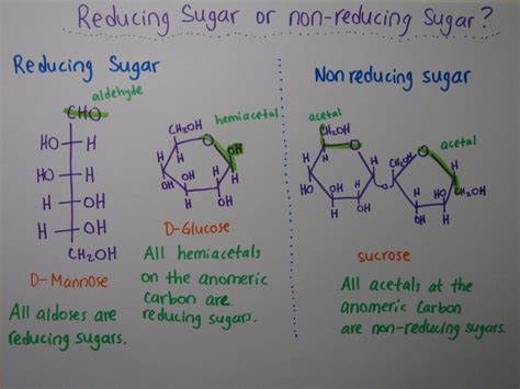Difference Between Reducing Sugar And Starch L Reducing