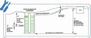 Schema Installation Pompe De Relevage Eaux Usées : pompe de relevage vente installation sag au ~ Carolinahurricanesstore.com Idées de Décoration