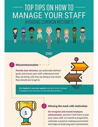 Infographic Infographics Examples Example Health Venngage Marketing