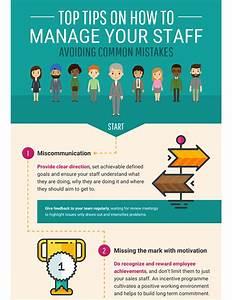 30  New Life  U0026 Health Infographic Ideas  Examples