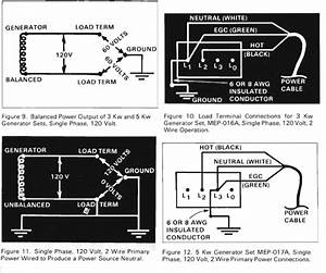 Wiring Diagram Single Phase Generator