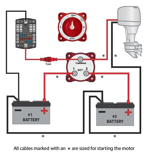 Boat Battery Switch Wiring by 2 Battery Boat Wiring Diagram Wiring Diagram And