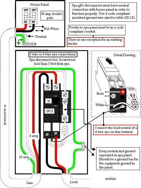 50 Gfci Breaker Wiring Diagram by Grounding Rods For Spas Electrical Diy Chatroom Home