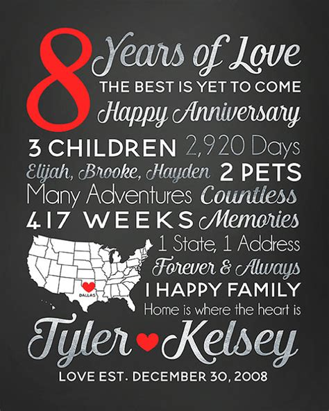 8 year anniversary gift 8 year anniversary gift any year of dating or wedding