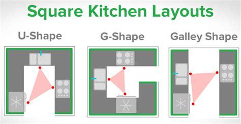 square kitchen design layout top design tips for square kitchens kitchen door workshop 5671