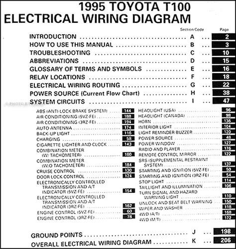 how to download repair manuals 1995 toyota t100 transmission control 1995 toyota t100 truck wiring diagram manual original