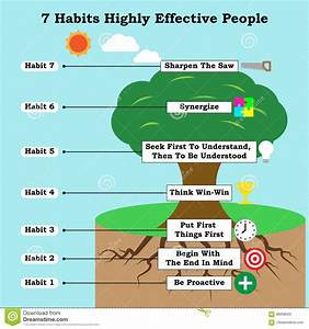 Infographic With Icons 7 Habits Highly Effective People ...