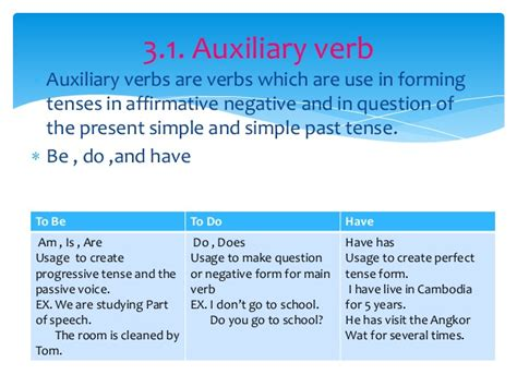 Auxiliary Verbs  My English Blog