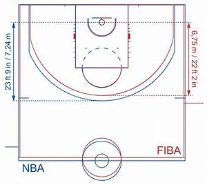 File:Basketball FIBA vs NBA field diagramm.svg - Wikimedia ...