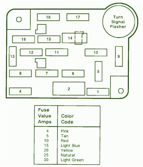 93 Ford Tempo Fuse Box Diagram by Ford Tempo 2 3 1994 Auto Images And Specification