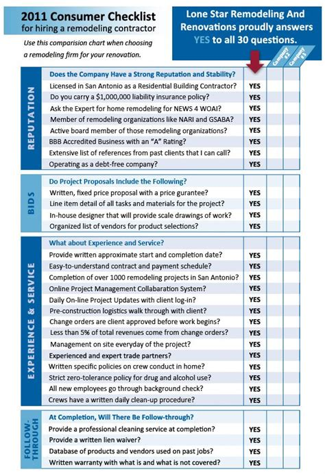 consumer checklist  hiring  remodeling contractor