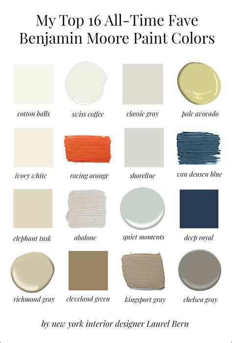 favorite benjamin moore paint colors laurel home