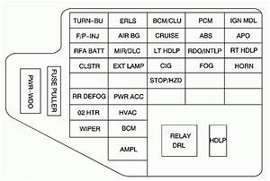 2004 Chevy Cavalier Fuse Box Diagram