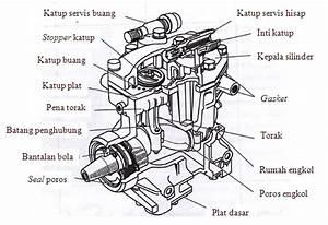 Kompresor Tipe Resipro  Crank Shaft   U2013 Call  081703245655