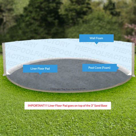 above ground pool floor foam how to install a base for your above ground pool liner