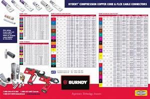 Crimp Terminal Size Chart Fci Connectors Burndy Hydent Counter Mat