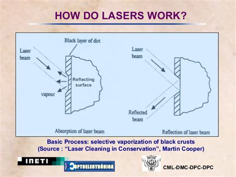basic laser cleaning objects by laser