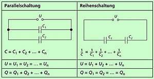 Kondensator Kapazität Berechnen : kondensatoren in physik sch lerlexikon lernhelfer ~ Themetempest.com Abrechnung
