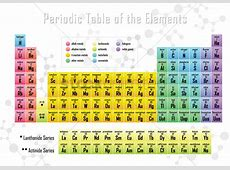 Periodic Table Of Elements Vector Images Periodic table