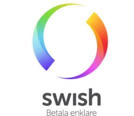 Bildresultat för swish