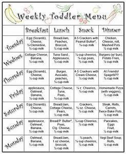 Toddler menu toddler snacks toddler food I always