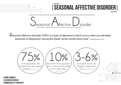 Seasonal Affective Disorder Ls Uk by Initial Research For Sad And Light Therapy Presentation