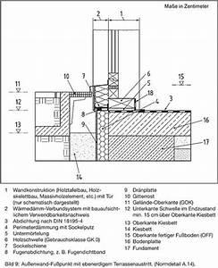 Fundament Für Einfamilienhaus : einfamilienhaus wordpress presseartikel ko architektenhaus ~ Articles-book.com Haus und Dekorationen