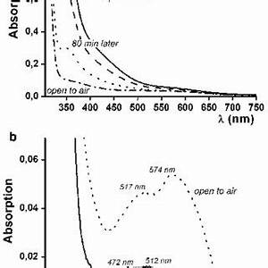pdf composition tunable cobalt nickel and cobalt iron With new bimetallic alloy nanoparticles for printed electronic circuits