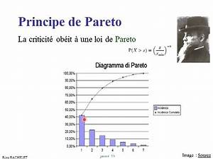 Cours Pareto  Diagramme De Pareto En Qualit U00e9