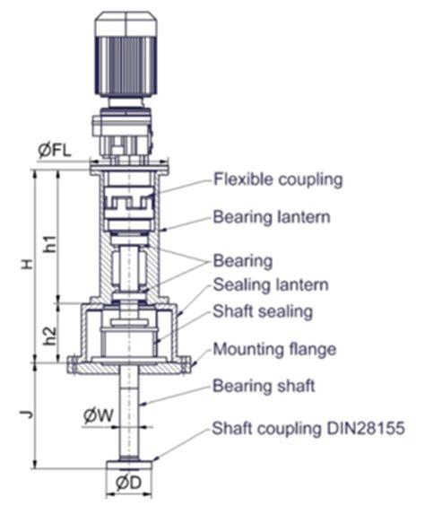 stc engineering gmbh csa compact standard agitator
