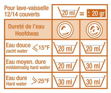 poudre lave vaisselle 1 3 kg etamine du lys