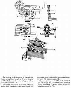 Adler Standard Typewriter Repair