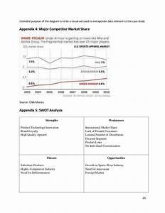 under armour case study 2010 With under armour cover letter