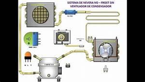 Circuitos Electricos En Neveras Convencionales Y No Frost