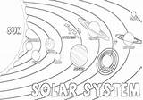 Solar Coloring System Pages Sheets Printable Books Planet Planets Neighborhood Slavyanka Solarsystem sketch template