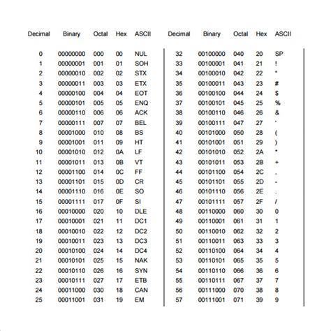 sample decimal conversion charts sample templates