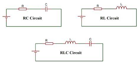 Rlc Circuit Basic Principle