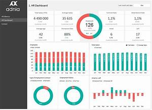 hr metrics dashboard template excel spreadsheet that is With performance metric template