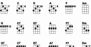 banjo chords chord chart music pinterest banjo With open g chord chart