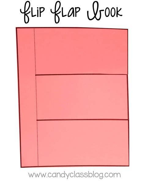 flip book template the interactive notebook template types the class